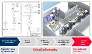 Soliqa pre engineering